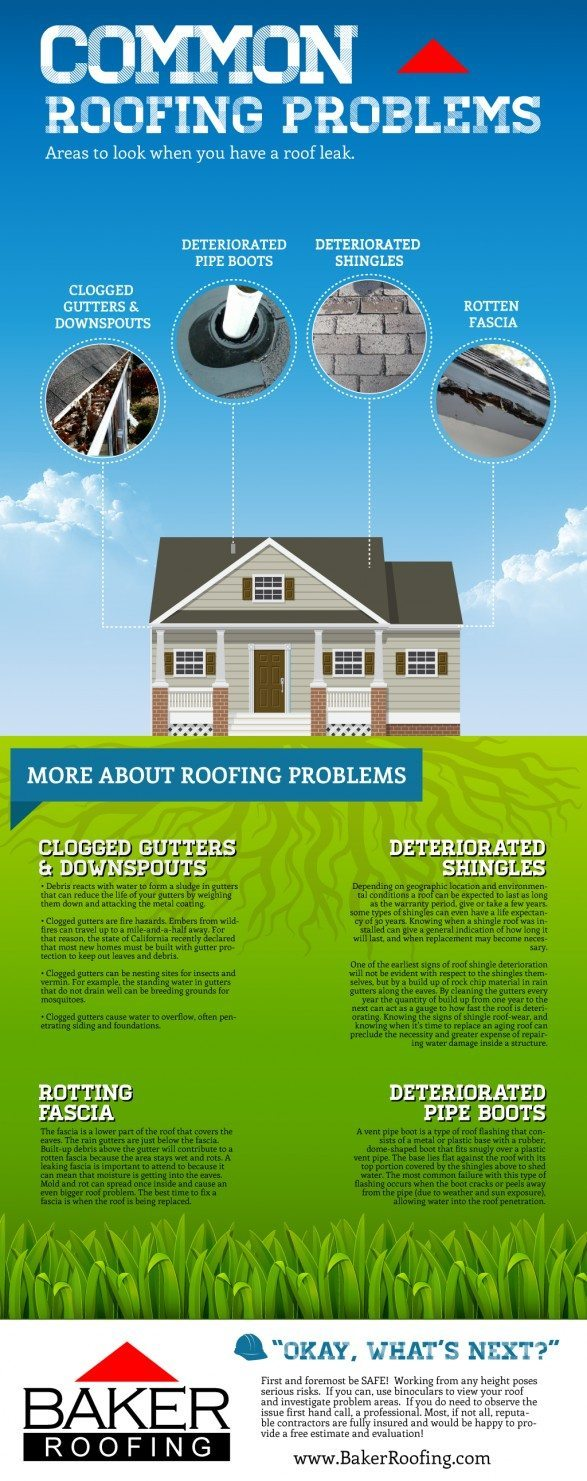 common-roofing-problems_51b9eaa462995_w587