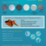 The Good Thing About Roof and Wall Coatings