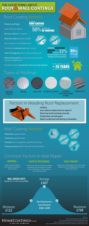 Minneapolis Roofing Contractor